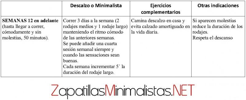 Plan de entrenamiento minimalista Parte 3