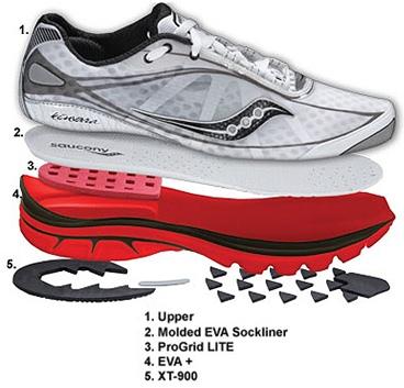 Suelas de las zapatillas minimalistas
